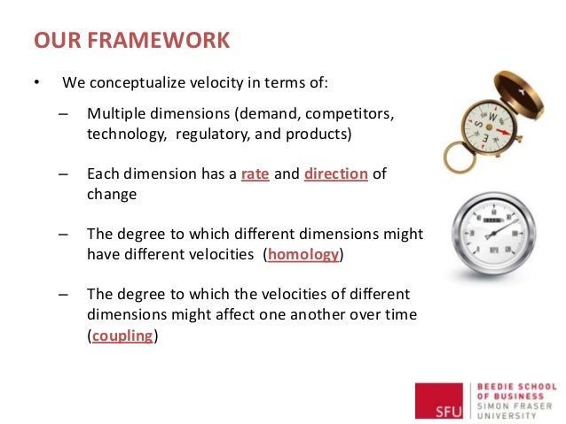 OUR FRAMEWORK • We conceptualize velocity in terms of: – Multiple dimensions (demand, competitors, technology, regulatory,...