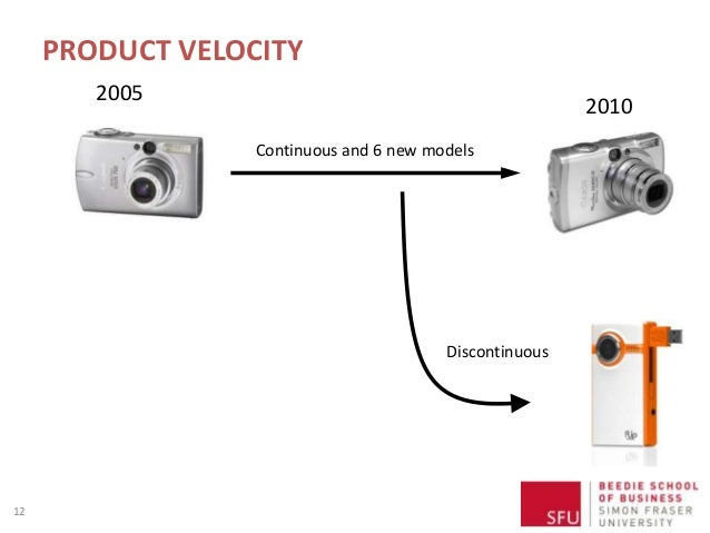 PRODUCT VELOCITY 12 2005 2010 Continuous and 6 new models Discontinuous