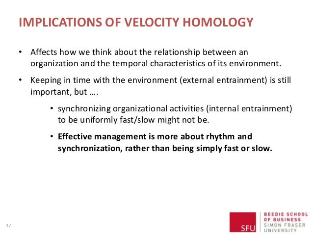 IMPLICATIONS OF VELOCITY HOMOLOGY • Affects how we think about the relationship between an organization and the temporal c...