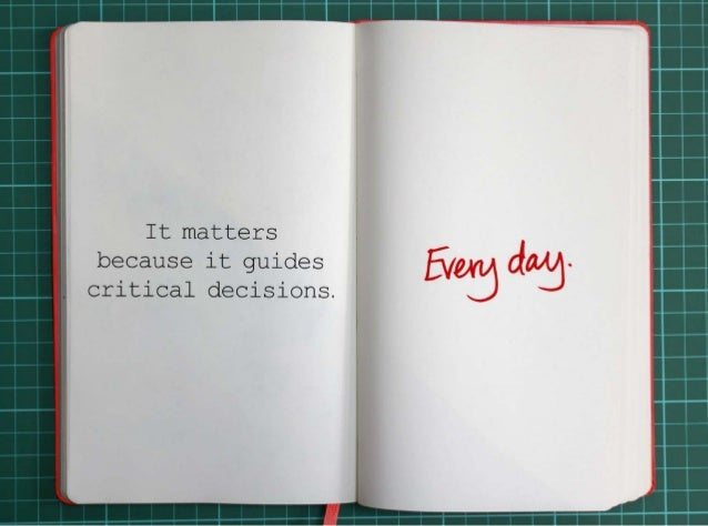 It matters because it guides critical decisions.  Every day.