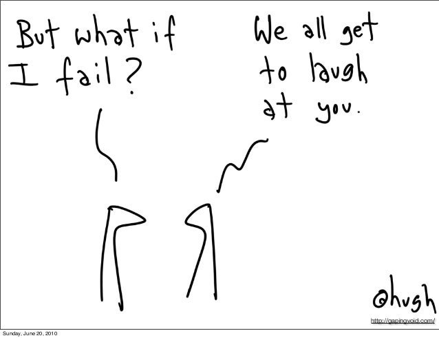 http://gapingvoid.com/ Sunday, June 20, 2010