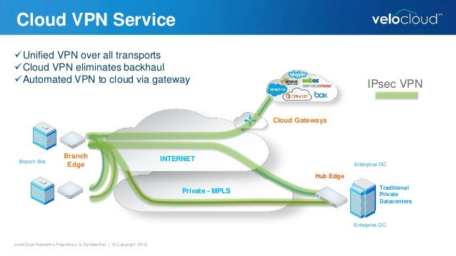 Maximizing SD-WAN Architecture with Service Chaining - VeloCloud
