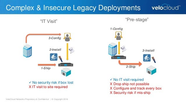 Secure Your Network for Scale & the Cloud