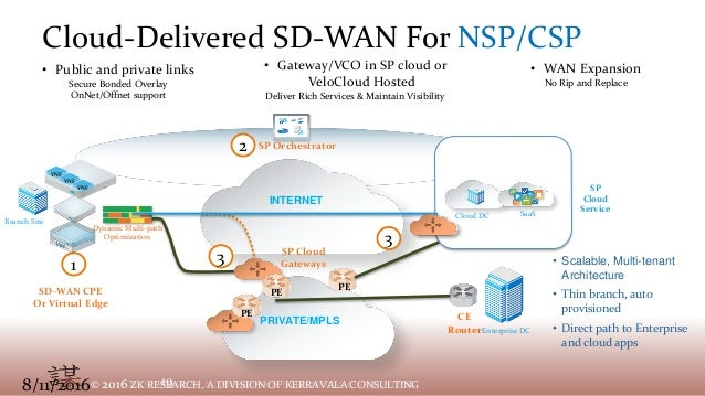 Secure Sd Wan Architectures Zk Research Velocloud Math Wallpaper Golden Find Free HD for Desktop [pastnedes.tk]