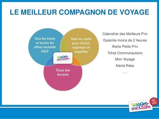 Sncf Calendrier Des Meilleurs Prix.M10 Le Marketing De L Intention Anticiper Le Besoin Client