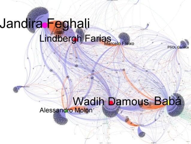 #VEM Coleta de dados relacionais