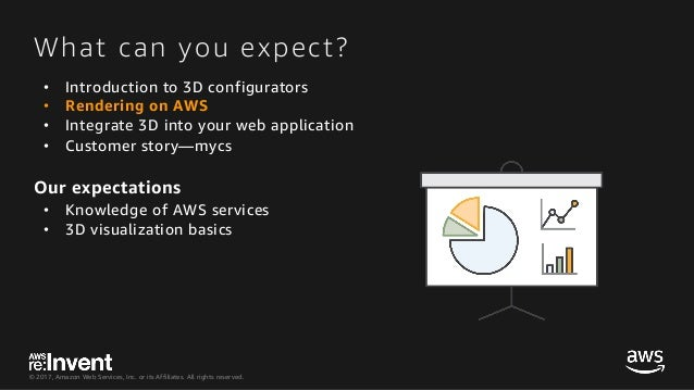 Building a Photorealistic Real-Time 3D Configurator with Server-Side Renderings on AWS - ARC405 - re:Invent 2017 Slide 2