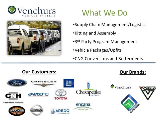 What We Do                 •Supply Chain Management/Logistics                 •Kitting and Assembly                 •3rd P...