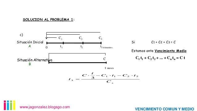 SOLUCION AL PROBLEMA 1:  c) Situación Inicial A 0  . C1  C2  t1  t2  Situación Alternativa B  . C3  . Si  t3 trimestres C ...
