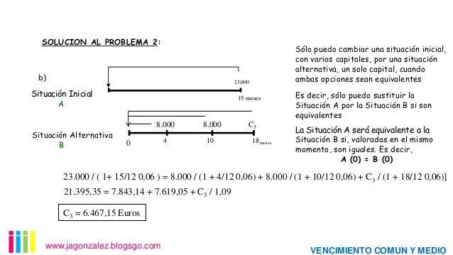SOLUCION AL PROBLEMA 2:  b)  Sólo puedo cambiar una situación inicial, con varios capitales, por una situación alternativa...