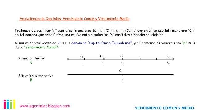 """Equivalencia de Capitales: Vencimiento Común y Vencimiento Medio Tratamos de sustituir """"n"""" capitales financieros (C1, t1),..."""