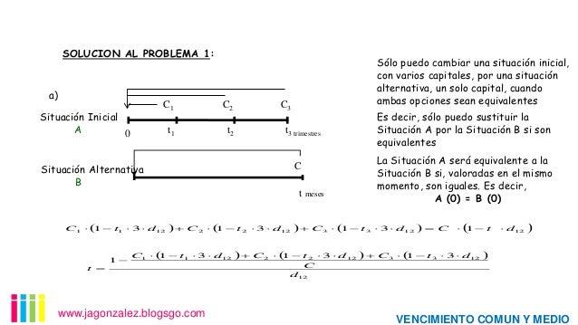 SOLUCION AL PROBLEMA 1: .  a)  C1  . C3  C2  t1  Situación Inicial A 0  Sólo puedo cambiar una situación inicial, con vari...