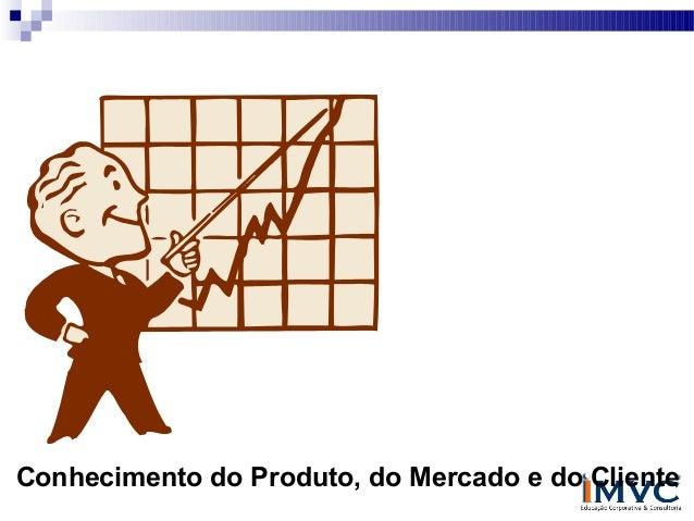 Conhecimento do Produto, do Mercado e do Cliente