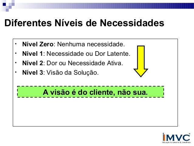 Diferentes Níveis de Necessidades • • • •  Nível Zero: Nenhuma necessidade. Nível 1: Necessidade ou Dor Latente. Nível 2: ...