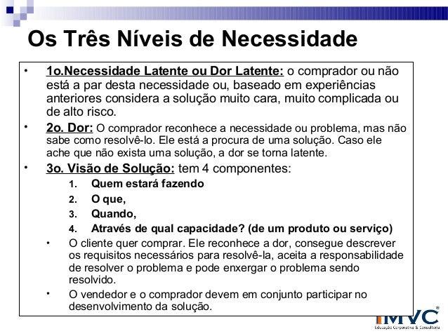 Os Três Níveis de Necessidade •  •  1o.Necessidade Latente ou Dor Latente: o comprador ou não está a par desta necessidade...
