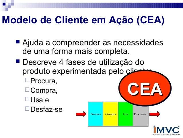 Procura  CEA  Começa quando o cliente sente a necessidade de um produto ou serviço e termina quando decide quais especific...