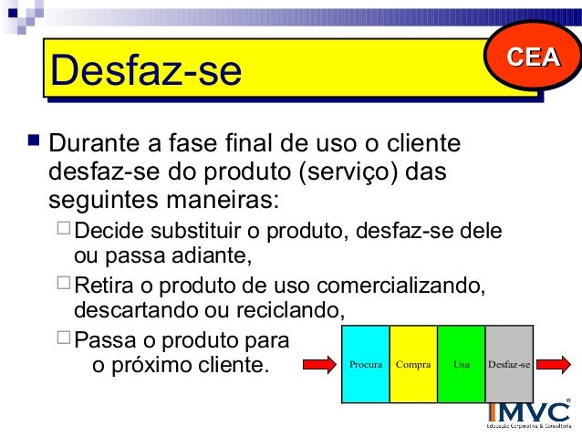 Modelo de Cliente em Ação (CEA) Modelo de Cliente em Ação (CEA) Procura  Compra  Usa  Desfaz-se  Locadora de Carro Situada...