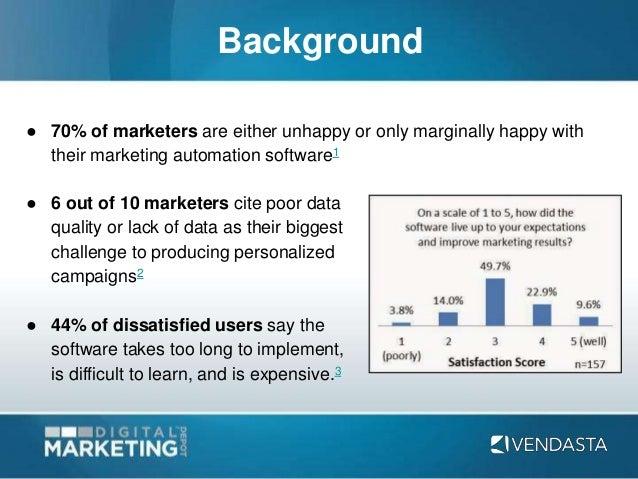 Vendasta webinar marketing automation (shareable)
