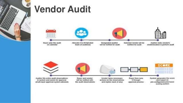 Vendor Audit Ppt