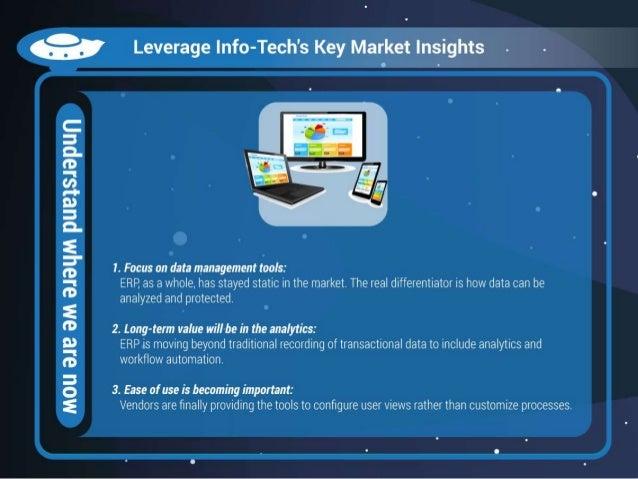 Vendor Landscape Mid Market ERP Slide 3