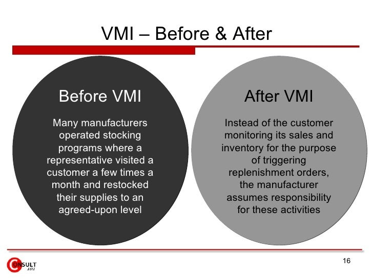 vendor managed inventory vmi Vendor-managed inventory is an effective process for today's supply chains learn the challenges and best practices that can put you on the path to success.