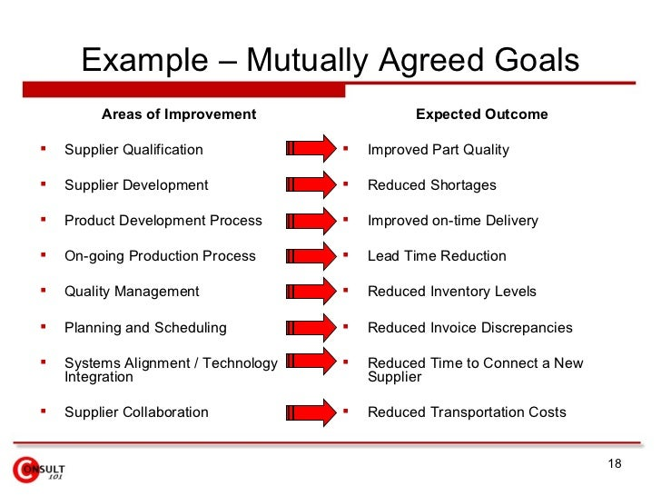 sample areas of improvement for employees