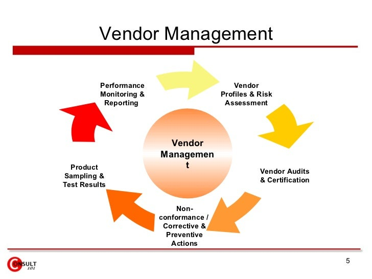 vendor management vendor profiles risk assessment vendor audits ...