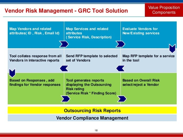 value and risk management Risk-based asset management provides a lot of value to your organization.
