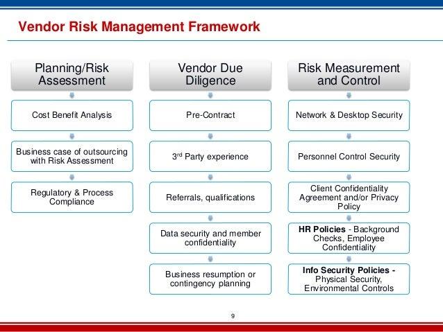 Emergency response system benefits of business risk for Vendor management program template
