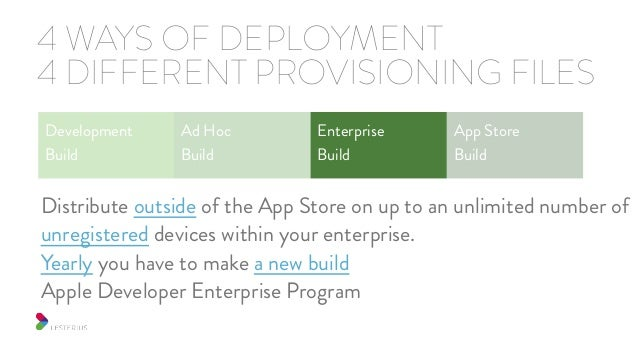 iOS App SDK for the Rest of Us