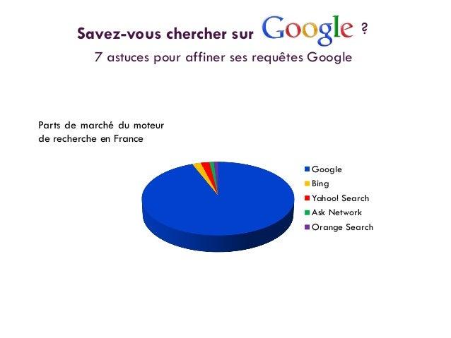 7 astuces pour affiner ses requêtes Google Parts de marché du moteur de recherche en France Google Bing Yahoo! Search Ask ...