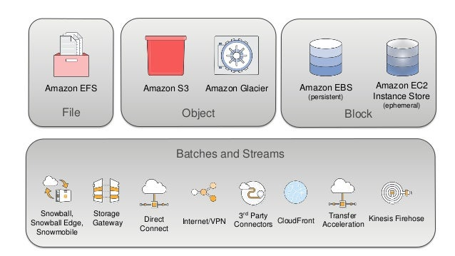 SRX & J Series Site-to-Site VPN Configuration Generator