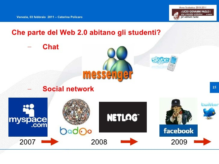 2007 2008 2009  <ul><ul><li>Chat </li></ul></ul><ul><ul><li>Social network </li></ul></ul>Che parte del Web 2.0 abitano gl...