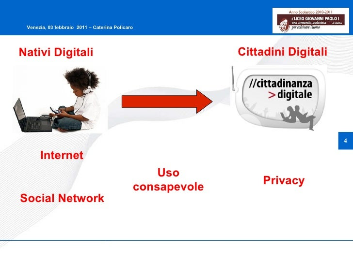 Nativi Digitali Cittadini Digitali Internet Uso consapevole Privacy Social Network