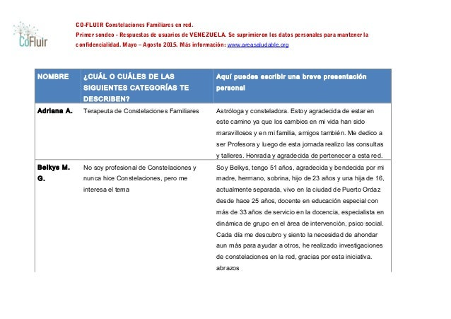 CO-FLUIR Constelaciones Familiares en red. Primer sondeo - Respuestas de usuarios de VENEZUELA. Se suprimieron los datos p...