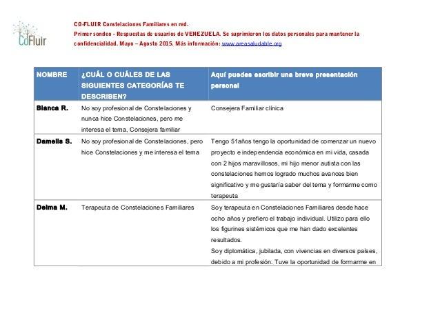 Constelaciones Familiares en Venezuela Slide 2