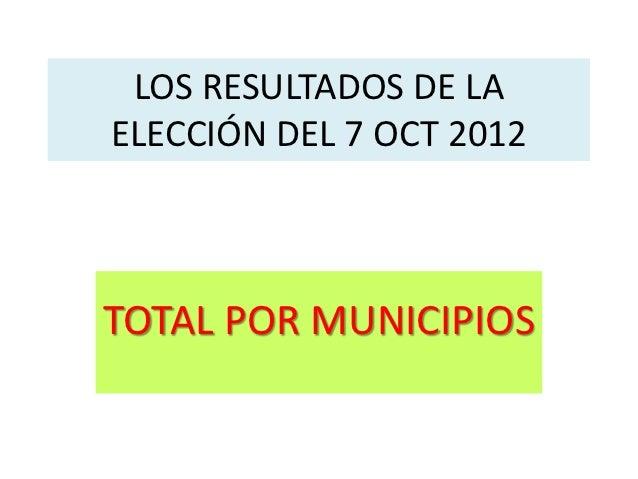 LOS RESULTADOS DE LAELECCIÓN DEL 7 OCT 2012TOTAL POR MUNICIPIOS