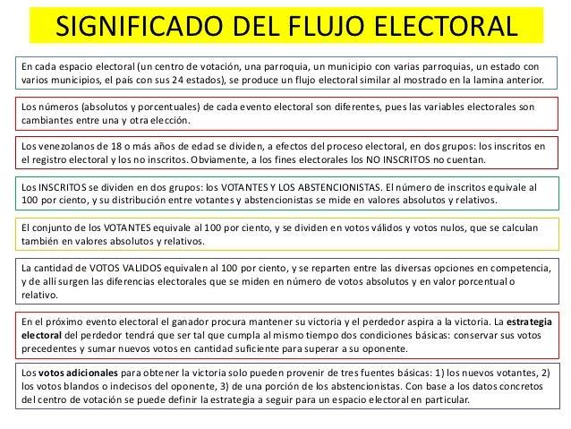 SIGNIFICADO DEL FLUJO ELECTORALEn cada espacio electoral (un centro de votación, una parroquia, un municipio con varias pa...