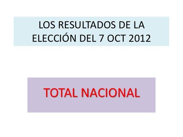 LOS RESULTADOS DE LAELECCIÓN DEL 7 OCT 2012  TOTAL NACIONAL