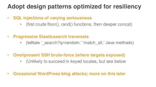 Java Design Patterns Amazon