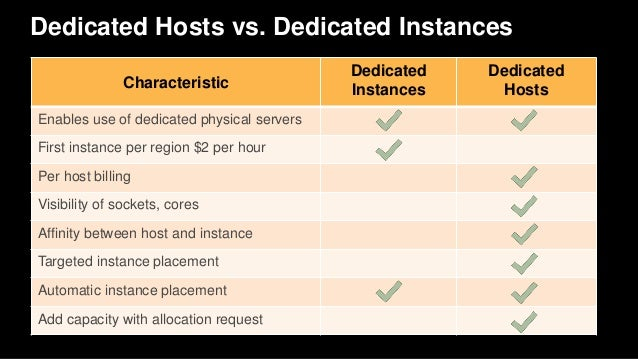 Dedicated instance vs dedicated host aws