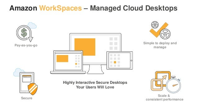 Aws Re Invent 2016 Move Your Desktops To The Cloud With Amazon Works