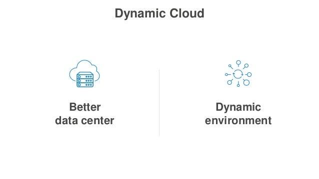 Dynamic Cloud Dynamic environment Better data center