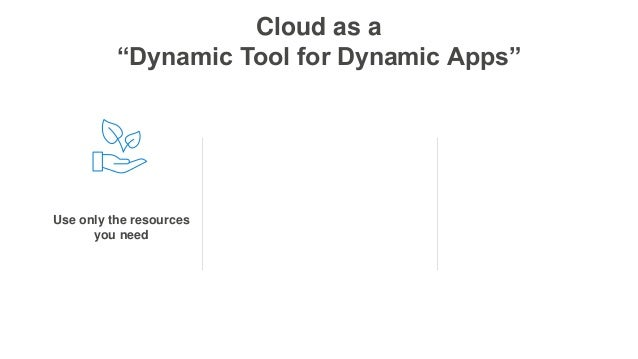"""Cloud as a """"Dynamic Tool for Dynamic Apps"""" Use only the resources you need"""