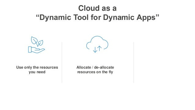 """Cloud as a """"Dynamic Tool for Dynamic Apps"""" Allocate / de-allocate resources on the fly Use only the resources you need"""