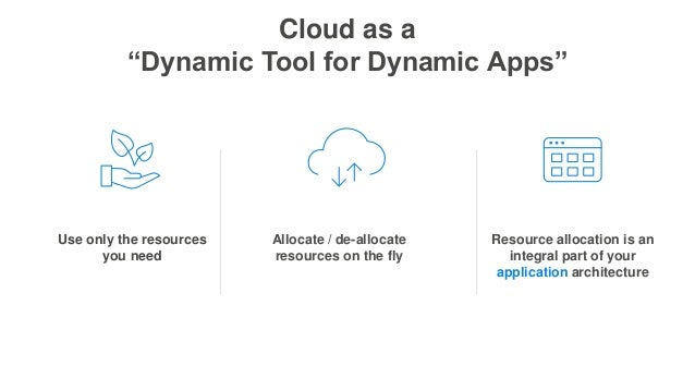 """Cloud as a """"Dynamic Tool for Dynamic Apps"""" Resource allocation is an integral part of your application architecture Alloca..."""