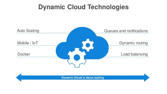 Dynamic Cloud Technologies Dynamic Cloud is about scaling Auto Scaling Mobile / IoT Dynamic routing Load balancing Queues ...