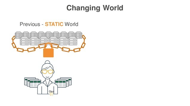 Changing World Previous - STATIC World Ops