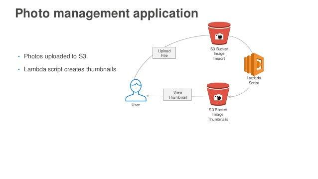 Photo management application Upload File S3 Bucket Image Thumbnails View Thumbnail • Photos uploaded to S3 • Lambda script...
