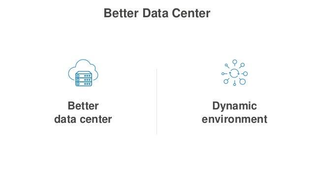 Better Data Center Better data center Dynamic environment